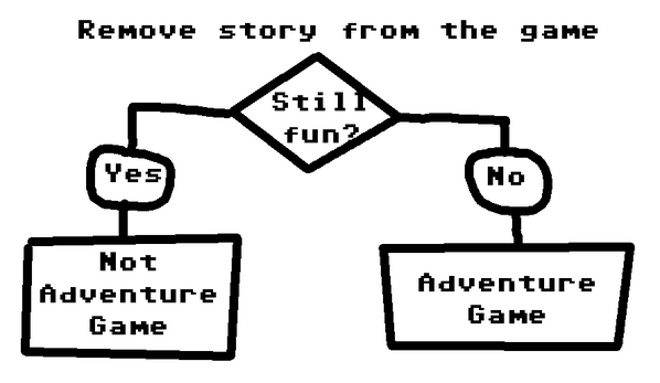 A handy decision making chart: http://t.co/z2CiSRDSdE