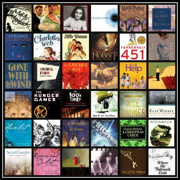 We've tallied the votes in the #100Books to Read in a Lifetime fan favorites poll: http://t.co/oY1TRB8Jru http://t.co/q0Y6mvbv4T
