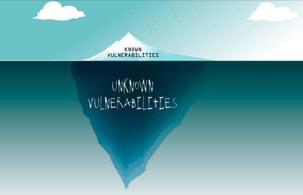 Alejandro Hdez (@nitr0usmx): Vulnerabilities http://t.co/mwTF53fmTQ