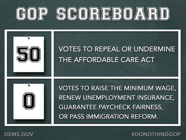 50 pointless votes to repeal #ACA means none of America's top priorities get done. None. #DoNothingGOP #50GOPFAILS http://t.co/vZWrGQg4Ah