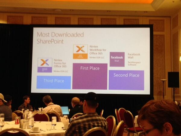 2014 App Awards Most Downloaded - #SharePoint winner: @Nintex Workflow for #Office365 http://t.co/1nrqZjbc7u #SPC14 http://t.co/VyTUPXCTie