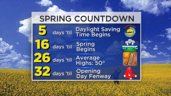 It may not feel like Spring...but we're still counting down to it :-) #WBZ http://t.co/TTDqrz28TF