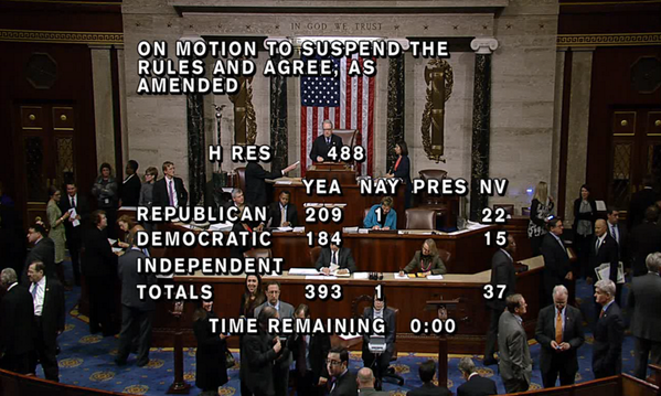 The House passed a resolution to support the people of #Venezuela in a bipartisan 393-1 vote: http://t.co/1KDgVxUJVZ