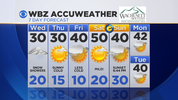 Awwwww Yeahhhhhh...it's going to be 50 on Saturday!  #WBZ http://t.co/ElrKD3SuV7