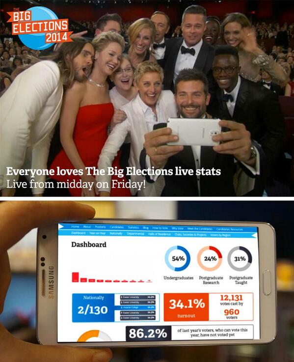It wasn't a selfie that they were taking at #TheOscars on Sunday night... #voteicu http://t.co/NoZb02IxYw