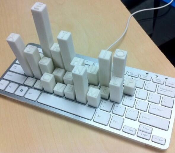 Most used letters on a keyboard http://t.co/ABZNxZq4Su http://t.co/O3aE980OWR