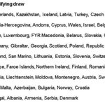 Qualifying draw for #Euro2016 football championships http://t.co/xB0YNagaSx &