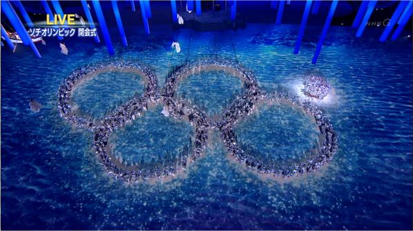 自分の失態を笑い飛ばせる社会の文化は強いと思う。失態を必死で隠蔽しようとする文化は、なんか余裕がなくてね。 RT @NAVY_ICHIHO: 開会式のハプニングを閉会式でネタに変えるロシア凄い  #Sochi2014 #nhk http://t.co/ia2ZHfmebS
