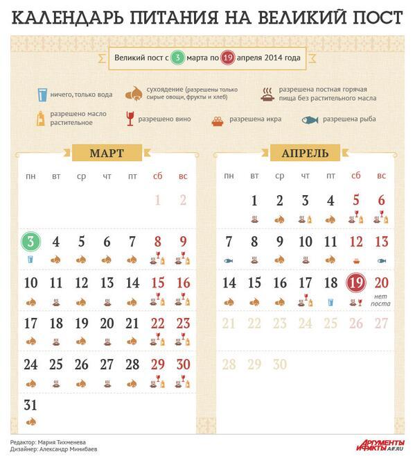 Календарь для соблюдения поста