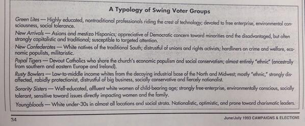 """Preparing to launch my new Tumblr: """"'00s Indie-Rock Band or '90s Swing Voter Group?"""" http://t.co/vpZeAt5Gup"""