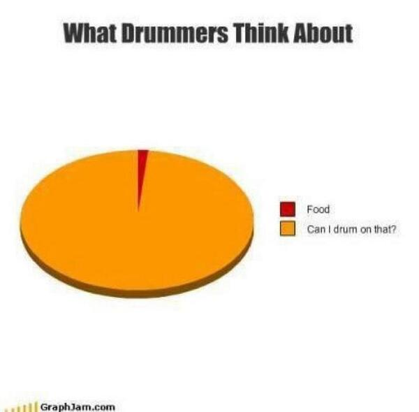 what drummers think about… http://t.co/B7N4eSken0