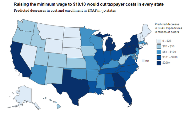 FACT: Raising minimum wage to $10.10 would cut taxpayer costs in every state http://t.co/FJAQGTf78a #RaisetheWage http://t.co/QEhOqhbGaY