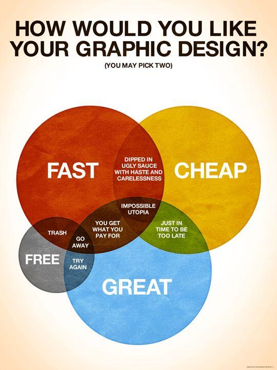 How would you like your graphic design? http://t.co/9OVxS5q6n4 http://t.co/X45uaZMDWa