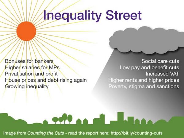 #WOWFeb27 MT @simonjduffy: injustice & stigma thrive and better-off wallow in their own 'entitlement culture' http://t.co/nqAqPVTUZc