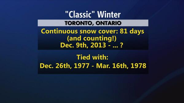 Nicole Karkic (@NicoleKarkic): #Toronto #YYZ will break the all time snow cover record, since records began.  #winter #wontend http://t.co/gdq8DERw3u