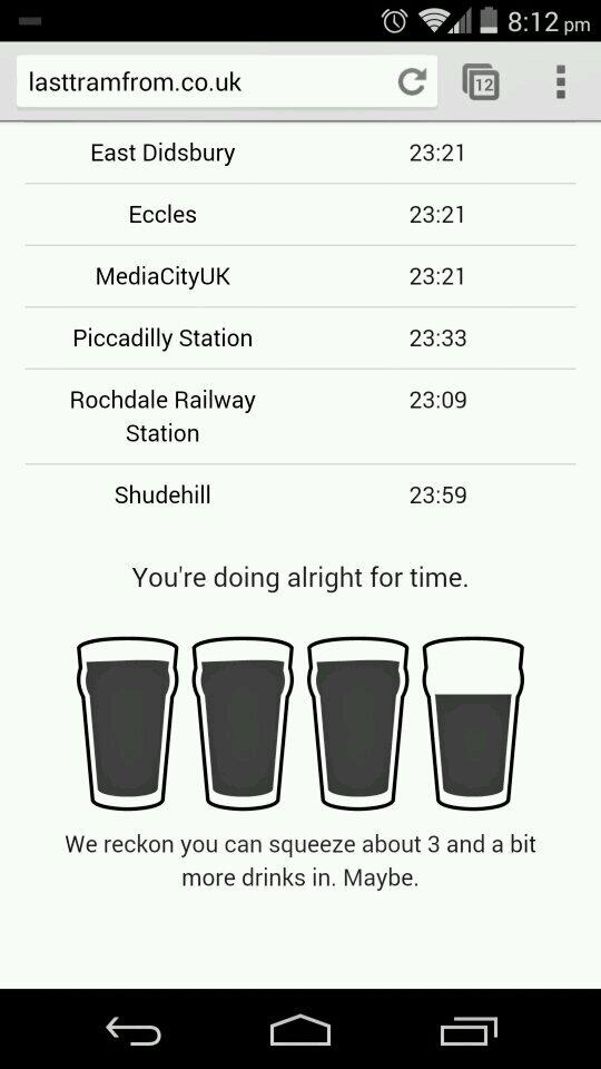 Man Creates Transport App That Measures Time In Pints Of Beer