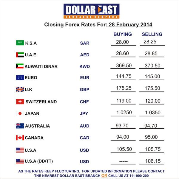 Canadian forex fees