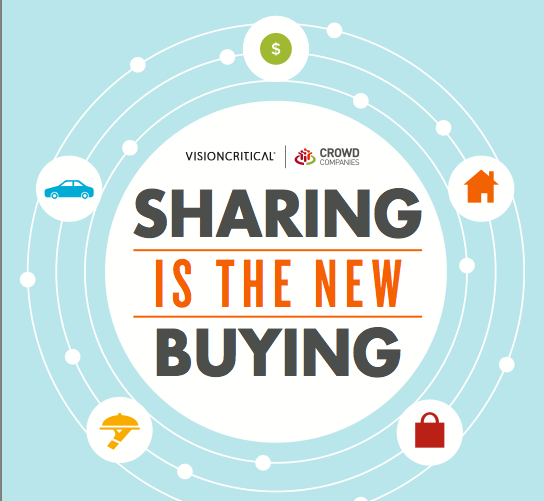 New report from @jowyang on collaborative economy, wake-up call for every industry. http://t.co/i8exmI3Y0u http://t.co/8MVvaIFyRQ