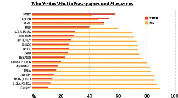 Where are the women who research and write about foreign policy? http://t.co/SLGySRh9rn http://t.co/mznYda3ohd