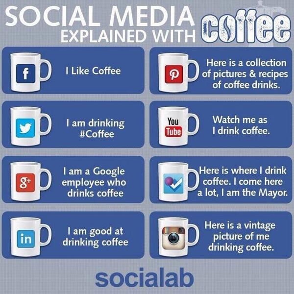 Social media explained with coffee... http://t.co/fFQ4jKh0Op