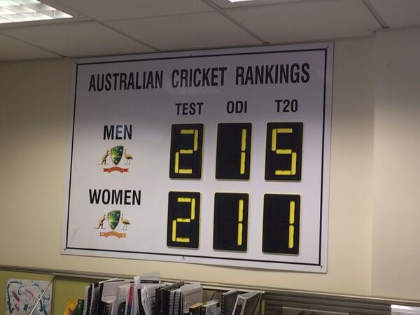 CA staff paused this arvo to celebrate success (with arvo tea cup cakes) & update office world ranking scoreboard http://t.co/aW3u9uY82r