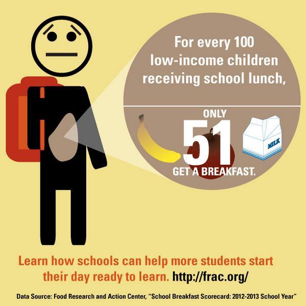 Infographic: Getting #School Breakfast Into Kids' Hands http://t.co/U6N59XcWLa