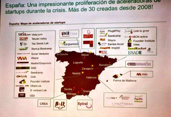 Mapa de aceleradoras Startup en España @JavierSantiso #TcDesayunos http://t.co/C4XZ8fmNIN