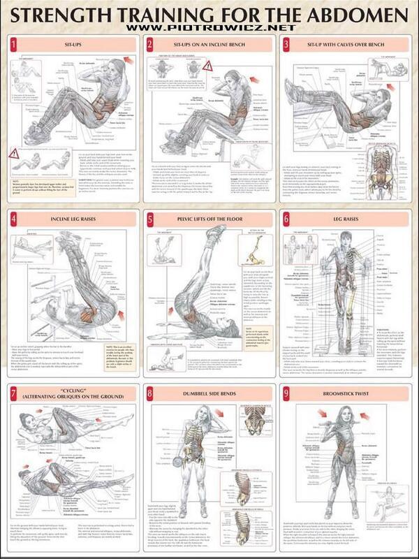 Los 9 ejercicios imprescindibles para entrenar tu abdomen, ¿los haces todos? http://t.co/KoUGLSOLFX