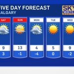 RT @CTVdavidspence: Puddles! The @CTVCalgary 5 day forecast. #yyc #Calgary http://t.co/xfRwvIWjfF