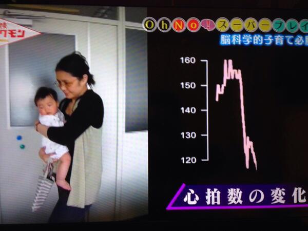 赤ちゃん、抱っこで歩き回ってると泣きやむ。もういいかなと思って座ると泣く。。これ「輸送反応」という哺乳類の本能だそう。生き延びるために運ばれてる時は落ち着くようになってるんだと。下の子が本当この通りの反応で…もっと早くに知りたかった… http://t.co/xaKfvI2c1K