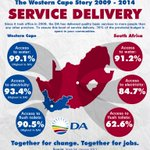 RT @DA_News: INFOGRAPHIC: Service Delivery - The Western Cape Story 2009-2014. #WCapeStory http://t.co/62753YPqFp