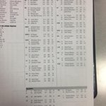 UofL Football Spring Depth Chart http://t.co/B7EmCWSiqR