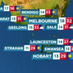 WEATHER: Forecast for a sunny day across the state. Top of 32°C in #Melbourne #9News http://t.co/vHR82hIm2v