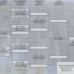 RT @BentonASmith: Heres the Big 12 Championship bracket, from @Big12Conference http://t.co/YabxqNcBXe #kubball http://t.co/9fk481fdzM