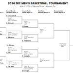The seeds are set! Here is your 2014 #SEC Tournament bracket! http://t.co/3lMun2Hm9b