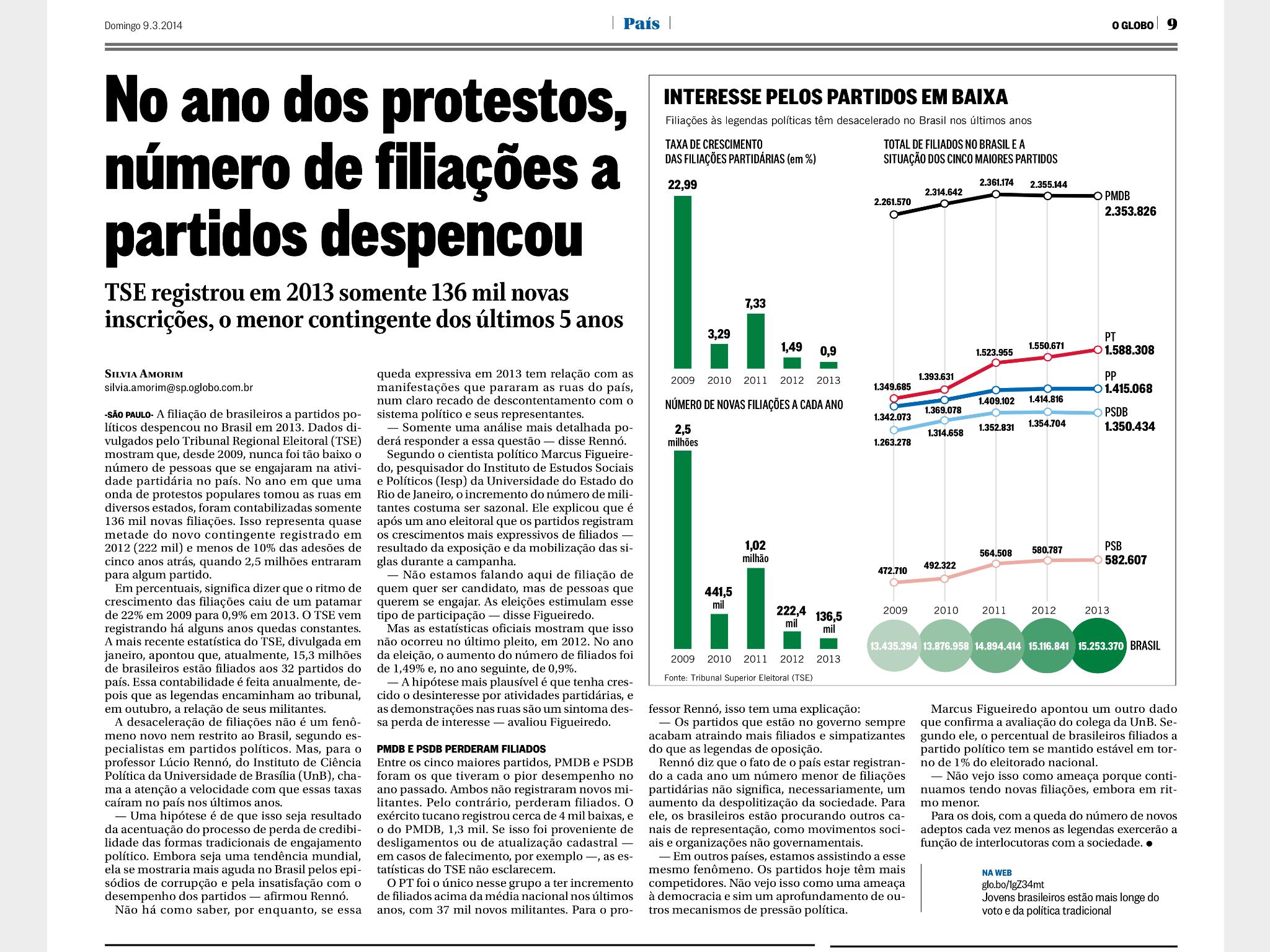 Vida dura pra oposição. PARTIDOS PERDEM FILIADOS: PT foi o único que cresceu. PSDB e PMDB minguaram... http://t.co/zM2ijtmMEY