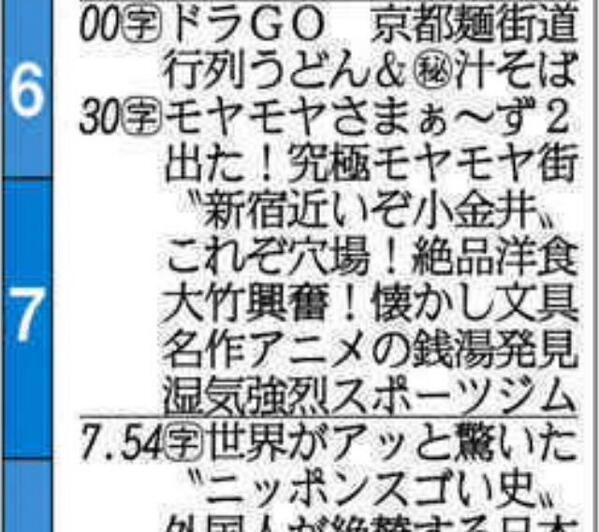 テレビ東京 18:30〜 モヤモヤさまぁ〜ず2  今夜は「小金井」です。 http://t.co/qnfOqkl8q4