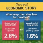 RT @sridhardha: Under Howard, cost of living rose by 2.8% annually. Under Labour, it was only 1.6%. http://t.co/9Z8lVuCIkV #auspol http://t.co/REuRSZeBTZ
