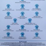 TEAM NEWS: Attached is the Dublin SH Team & Subs named v Waterford for todays #NHL1 game #AllianzLeagues #Gaa RT - http://t.co/c42uDyeuob