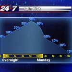 RT @BryanHaleKGBT: More showers and a rumble of thunder tonight and Monday for the valley. #RGV http://t.co/sjBbWrtuiz
