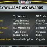 .@RealJayWilliams hands out his end of the year ACC Awards--- You agree? #ACCSunday http://t.co/zJMm3oeEr9