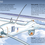 """@washingtonpost: This is why #Facebook wants to buy #drones http://t.co/nYfp5LQDO6 http://t.co/MeddJDa8FN"" cc @BlogsofWar @JasFourTwo"