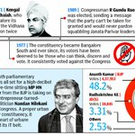 Bangalore South-Mother of all poll battles. 5times BJP MP AK will be defeated this time!! (infographics via TOI) http://t.co/UyCYUhwZ2D