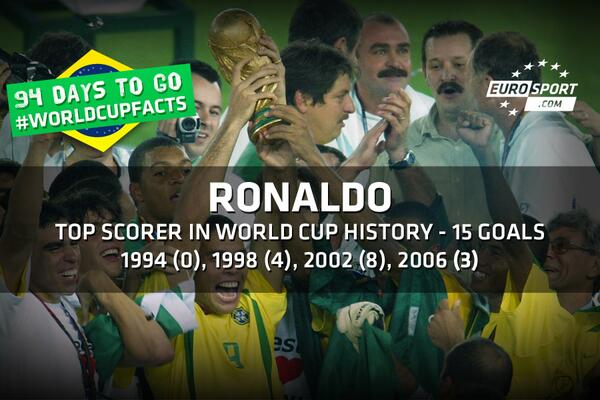 94 DAYS TO GO: The original Ronaldo is the greatest goalscorer in World Cup history! #worldcupfacts http://t.co/1kxz0pFR6G