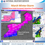 """@NWSBUFFALO: March #winter #storm to impact WNY & CNY tonight thru Wed night. http://t.co/DsPYGWA3eK http://t.co/CdxN7AE67Q""some spots 24"""