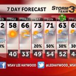 Your @WSAV 7day weather forecast for #Savannah... showers end early today.. then a warm & windy pm. Chilly tonight! http://t.co/Yxl3j9klen