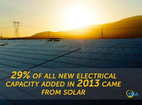 Check out what @RhoneResch has to say on the 2013 success for #solar!  http://t.co/O0Jf1aYIo1 #SolarChat http://t.co/C4G7pP395e