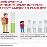 Is #minimumwage good for families? The avg low-wage worker earns half of her familys income. http://t.co/2e3unmCSU6 http://t.co/NH6RyT0G7H
