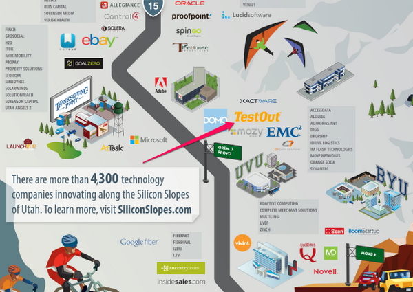 See TestOut prominently featured on @siliconslopes 2014 poster. Best company. Ask my family. http://t.co/ip1abScWaz http://t.co/WP80VKabPM