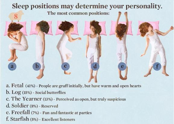 The way you sleep may reveal your personality traits. http://t.co/Vsf5taOvEw